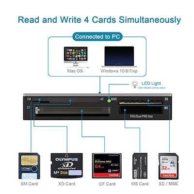 Universal Multi Memory Card Reader Writer USB 2.0 For SmartMedia, xD, SD, SDHC, SDXC, UHS-I, MMC, MS Pro Duo, CF, MD Cards